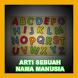 Arti Nama Huruf Depan by rianpratama
