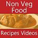 Non Veg Food Recipes Videos by Kanchi Sinha 268