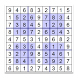 MZ Sudoku Solver by JTMZ Group