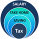 PV Income Tax Calculator India by Loan-EMI.com