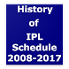 History of IPL Schedule 2018 by ourcities