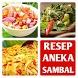 Sambal Recipes by Restara