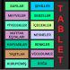 6 Yas Kelime Ogrenme Tablet by Turkce Eğitici, Türkçe Egitim, Egitici Oyunlar