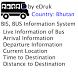 Bus Information System by eDruk