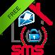 SMS Alarm PRO remote control