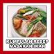 Resep masakan Ikan & Seafood by DroidXCode