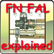 FN FAL rifle explained by Gerard Henrotin - HLebooks.com