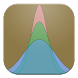 Normal Distribution Calculator by Kevin Chou