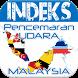 Indeks Pencemaran Udara - IPU by Resepi Masakan