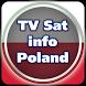 TV Sat Info Poland by Saeed A. Khokhar