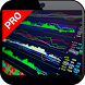 Stock Exchange Analysis Pro by Fxapp.net