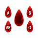 Blood Group Personality by SherLuck
