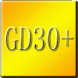 Gsm dialler by Jimmy Lin