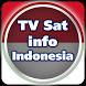 TV Sat Info Indonesia