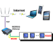 Lifesense Modbus 1 Remoter by liuje