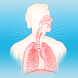 Asthama Terminology by TriState Technology