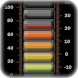 Precise thermometer by ThermoChecker