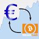 Euro / Bitcoin-Cash Rate by 0nTimeTech