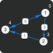 Калькулятор графов by dark1103