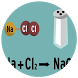 Chemistry Formulas And Equations by namoraapps