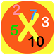 Multiplication Tables by Angevare