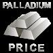Palladium Price by 0nTimeTech