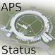 APS Status by APS Accelerator Operations and Physics