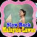 Lagu Slow Rock Malaysia Lawas by Rafli Apps