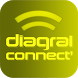 Diagral Connect' by Hager Security
