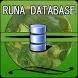 Runa Database Online by putihhitam