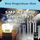 Kurikulum 2013 SMP Kelas 7 IPA by Pustaka 2000