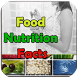 Food Nutrition Facts by WebHoldings