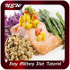 Easy Military Diet Tutorial by Garudaku Studio