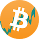 Bitcoin Prices by Javier Mendonça