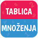 Tablica Množenja by AV Development