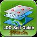 LDD Soil Guide by กรมพัฒนาที่ดิน