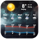 3d Weather Forecast Graphic by HD Widgets Dev Team