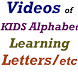 KIDS Alphabet Learning App by Strongest Judgement