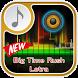 Big Time Rush Letra Musica by Kalyaraya