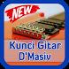 Kunci Gitar DMasiv by AMID Corp