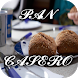 Resetas para Pan