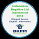 Negatif List Investasi BKPM by Joshua Inc