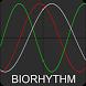 Biorhythm Widget NO ADS by Broken Bit Studios