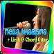 Lagu Nella Kharisma +Lirik & Chord Gitar by Talaga Biru