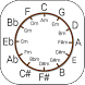 Circle of Fifths by Xerxz