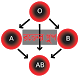 Bangla Blood Group info by Depti Rani