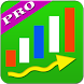 Penny Stocks Pro by Financept