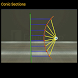 Conic Sections by Fliplearn