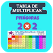 Tabla de Multiplicar Pitágoras by Master adivinanzas