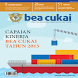 Warta Bea Cukai Januari 2016 by zoemApps